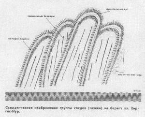 Hirghiz-nuur2
